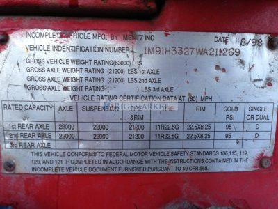 Twin HT400 Pumper